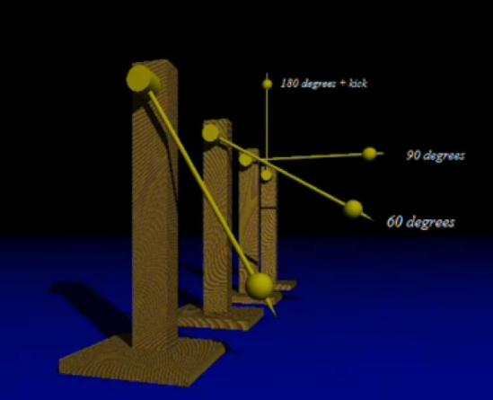 The Mathematical Pendulum (Arlo Caine)